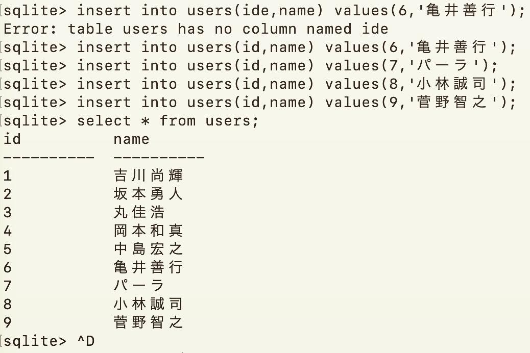 プロ野球の「打順」を入力すると、SQLiteが楽しくなる。